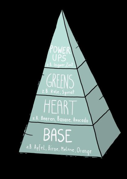 Pyramide_v2